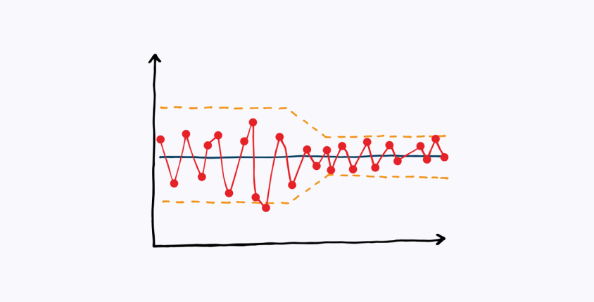 Chart visual